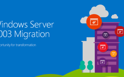 Windows Server 2003 EOL: What You Need to Know