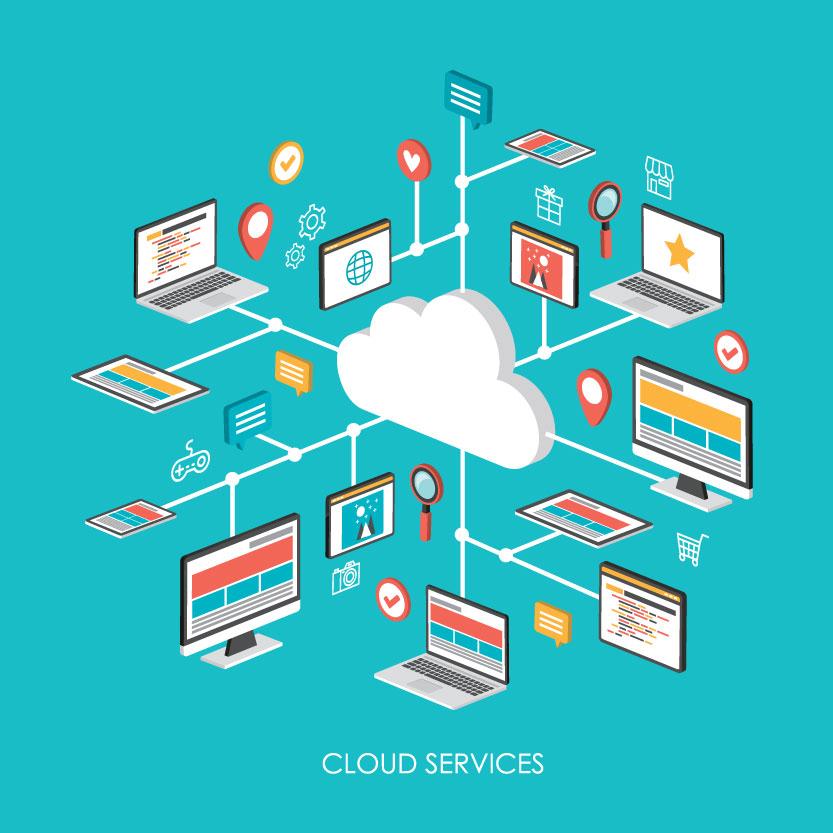 microsoft cloud environment